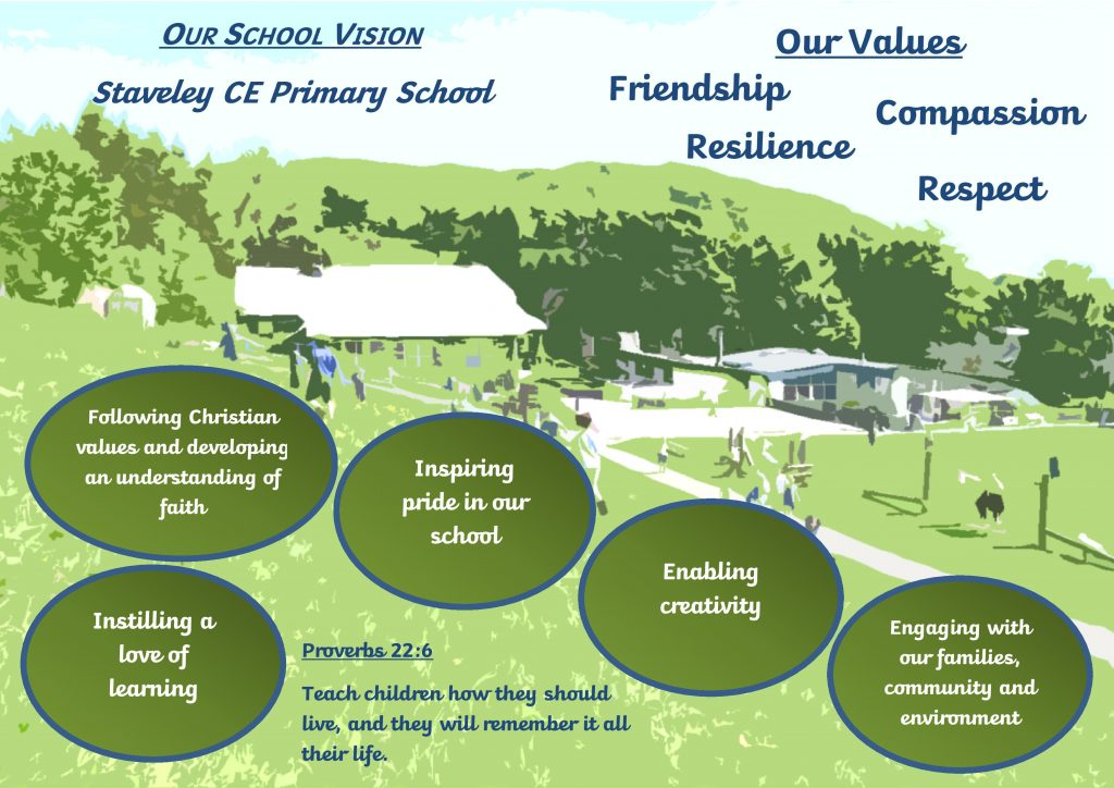 our school vision gnv-page-001